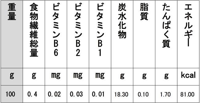 amazake_01