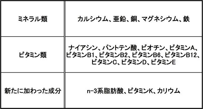 tokuho_3