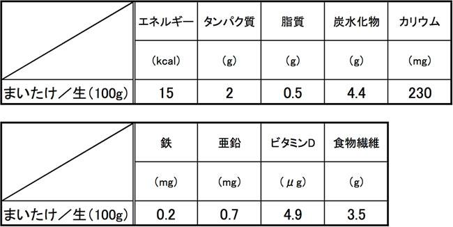 maitake_2