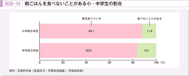 choushoku_2